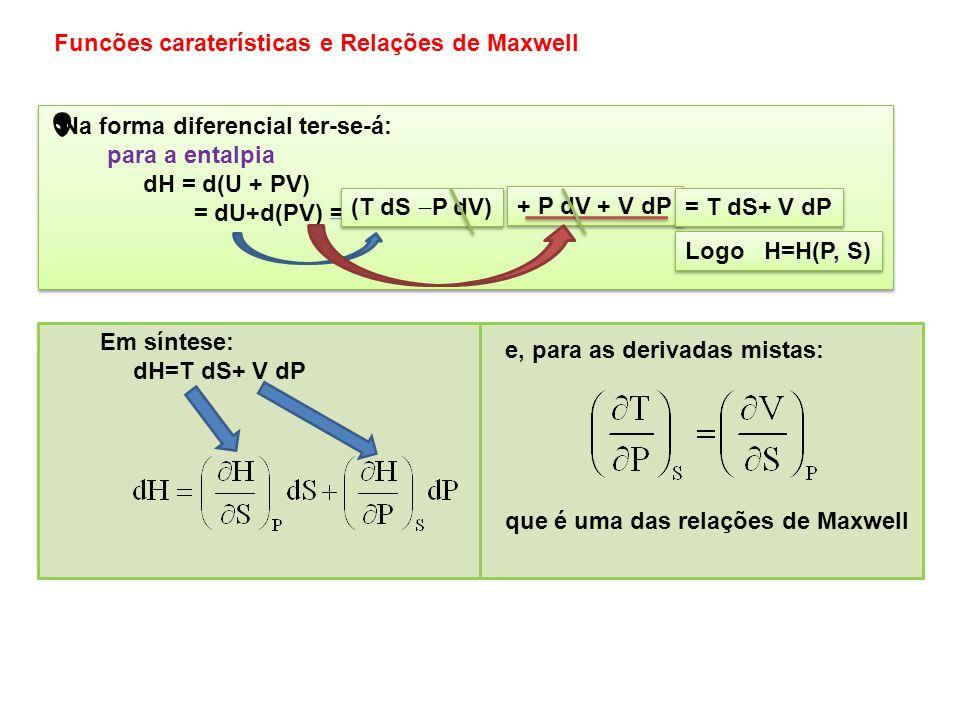 Funcões caraterísticas Viu-se que ou seja para sistemas homogéneos fechados a energia interna escreve-se como função das variáveis independentes entro