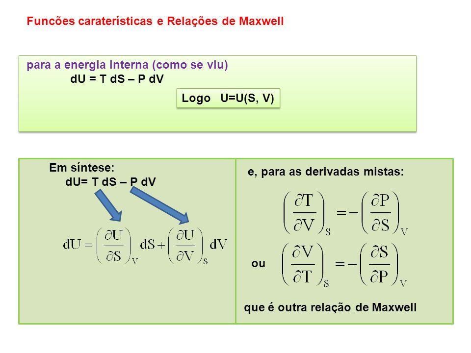 para a energia de Gibbs dG = d(H - TS) = dH- d(TS) = para a energia de Gibbs dG = d(H - TS) = dH- d(TS) = (T dS+ V dP) - T dS – S dT = V dP – S dT Log