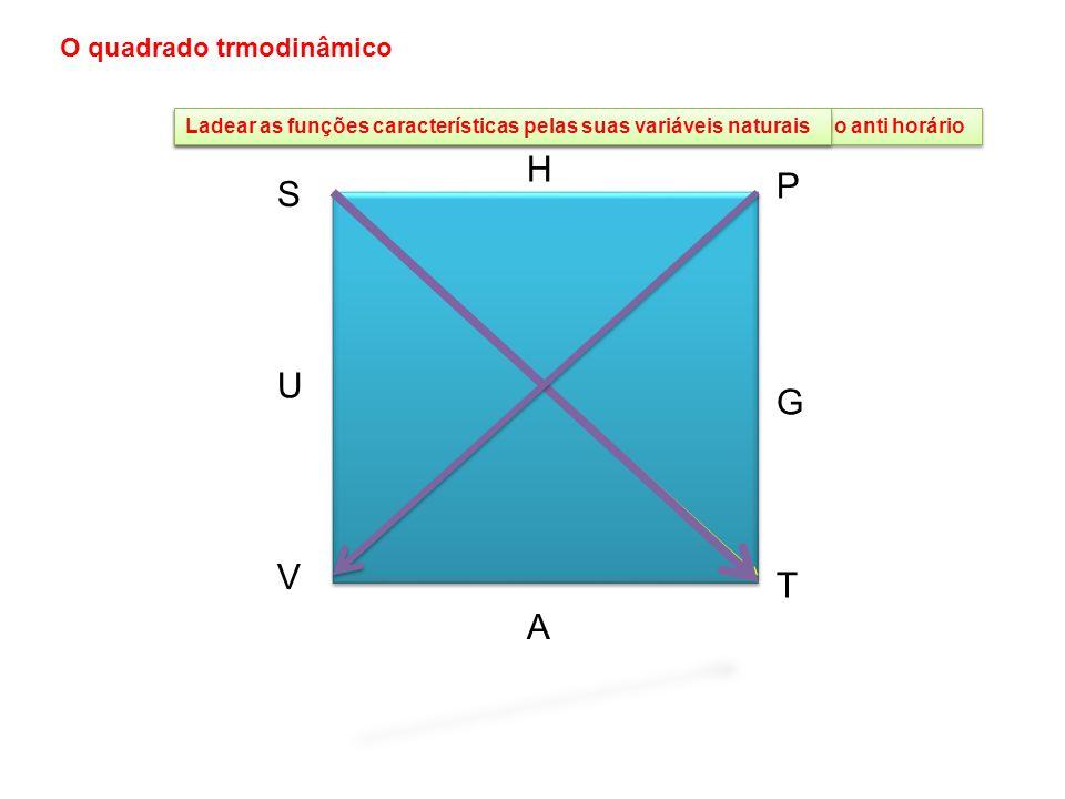 para a energia interna (como se viu) dU = T dS – P dV para a energia interna (como se viu) dU = T dS – P dV Logo U=U(S, V) Em síntese: dU= T dS – P dV