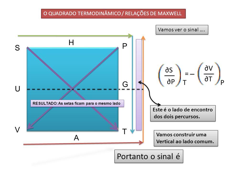 H A G U V P S T Colocar as funções características por ordem alfabética no sentido anti horário Ladear as funções características pelas suas variáveis