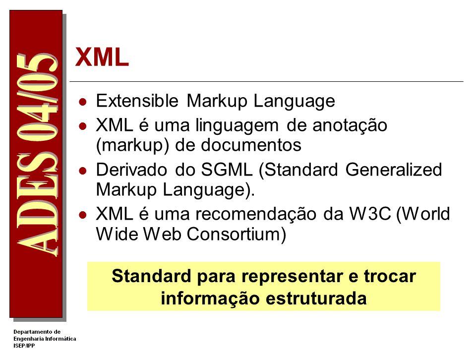 XML namespace Criação de um namespace Usa-se o atributo xmlns xmlns:pes=http://xml.dei.isep.ipp.pt/pessoas O valor do atributo deve ser um URI com o objectivo de ser um identificador único O atributo não é um endereço físico de um recurso O prefixo pes passa a qualificar os elementos António José