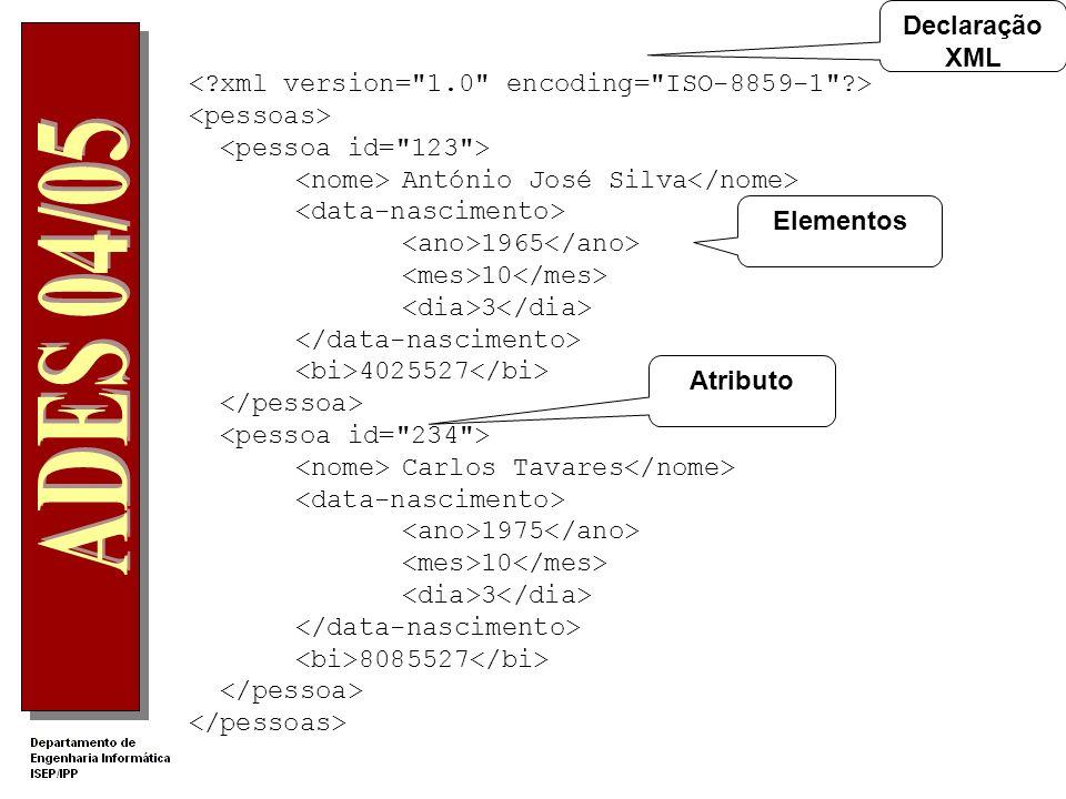 XML namespace Os namespace podem ser declarados localmente a um elemento 1965 10 3 Os namespace podem ser declarados sem prefixo - namespace por omissão
