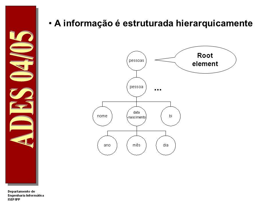 A informação é estruturada hierarquicamente Root element...