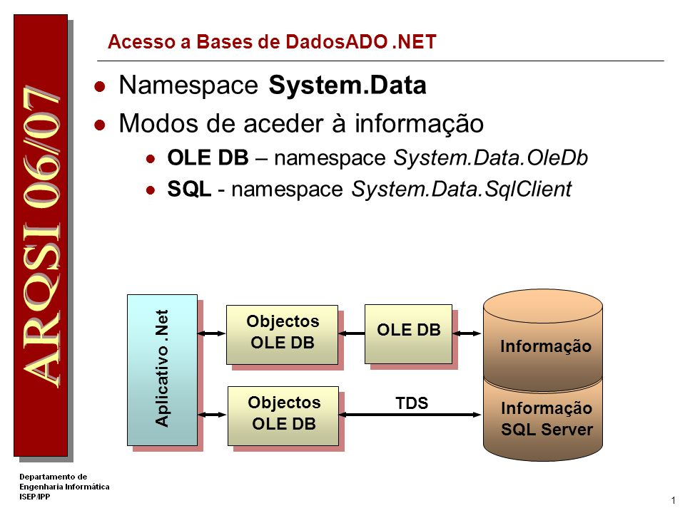 11 Objecto DataReader string sql = SELECT OrderID, CustomerID FROM orders ; OleDbConnection conn = newOleDbConnection(connstr); OleDbCommand cmd = new OleDbCommand(sql,conn); conn.Open(); OleDbDataReader myReader; myReader = myCommand.ExecuteReader(); DataGrid1.DataSource=myReader; DataGrid1.DataBind(); DataSource de Server Controls