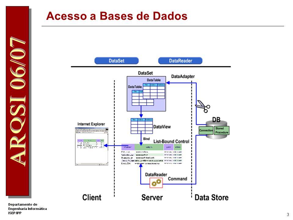 2 Arquitectura ADO.NET