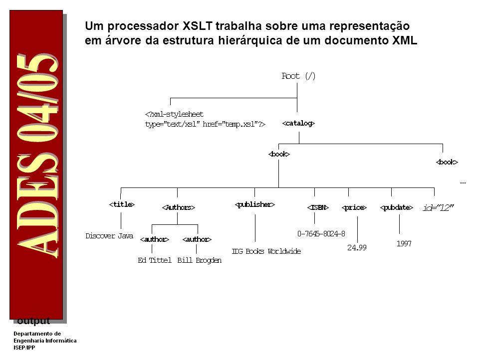 Discover Java Ed Tittel Bill Brogden IDG Books Worldwide 0-7645-8024-8 24.99 1997 … Referenciar uma folha de estilos XSLT num XML Documento catalog.xs