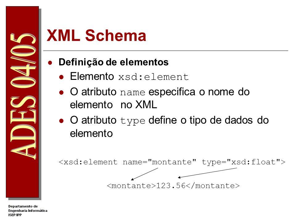 XML Schema Tipos simples primitivos Tipos de dados para o conteúdo textual de um elemento ou atributo Stringfloatdate (ccyy-mm-dd) anyURIdecimaltime (hh:mm:ss.sss)....