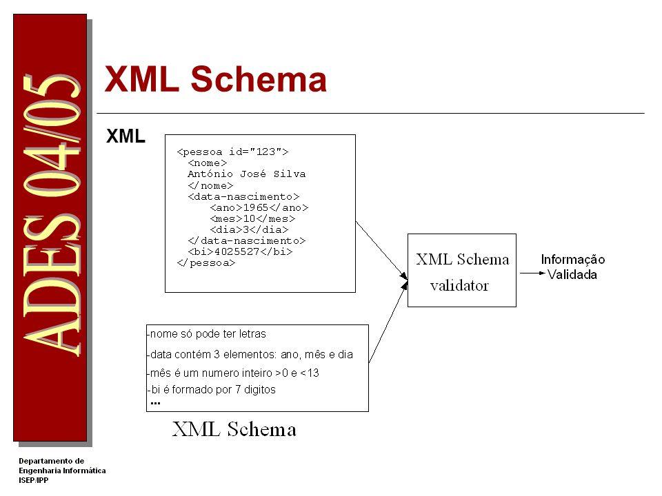 <xsd:schema xmlns:xsd= http://www.w3.org/2001/XMLSchema targetNamespace= http://your_namespace elementFormDefault= qualified >