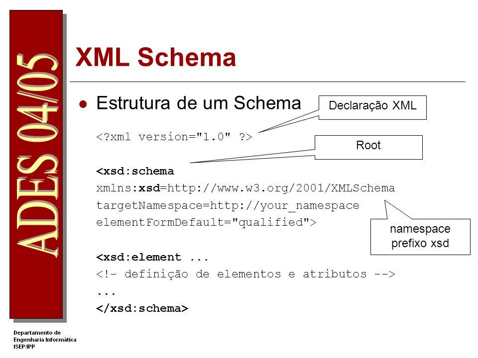XML Schema Namespaces XML Schema <xsd:schema xmlns:xsd= http://www.w3.org/2001/XMLSchema > Especifica as entidades para definir um Schema: element, schema,simpleType ( XML Schema Schema) URI -> http://www.w3.org/2001/XMLSchema Prefixo por convenção é xsd: