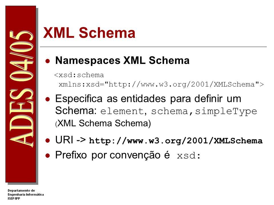XML Schema XML Schema Instance Namespaces xmlns:xsi=http://www.w3.org/2001/ XMLSchema-instance Deve ser referenciado por documentos instância (XML) que usam entidades definidas neste schema como: xsi:schemaLocation xsi:noNamespaceSchemaLocation