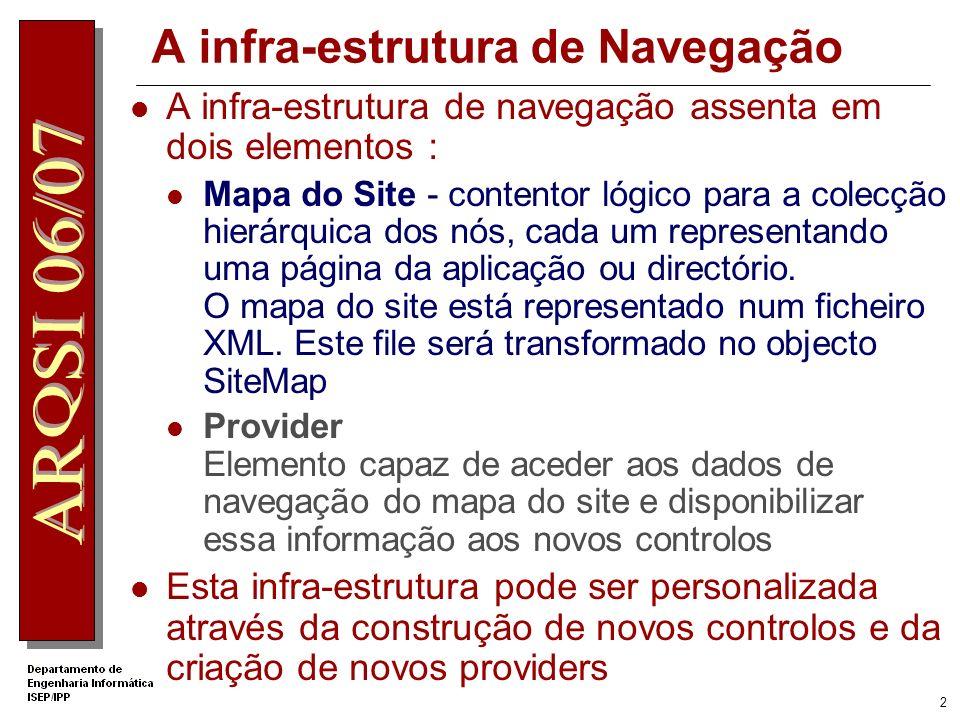 2 A infra-estrutura de Navegação A infra-estrutura de navegação assenta em dois elementos : Mapa do Site - contentor lógico para a colecção hierárquica dos nós, cada um representando uma página da aplicação ou directório.