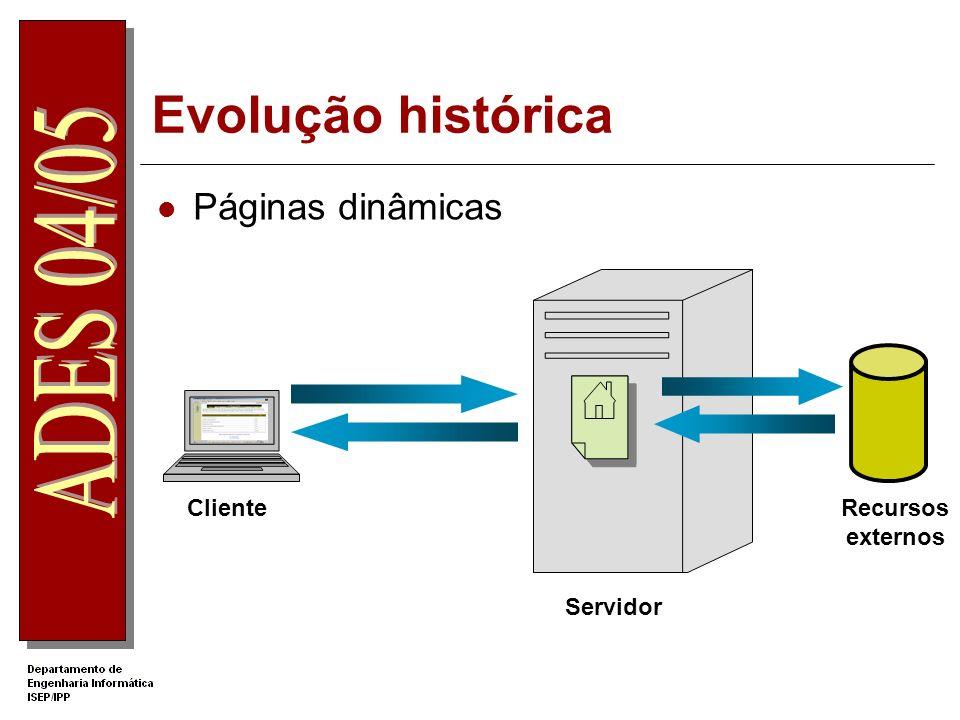 Evolução histórica 3. Paginas dinâmicas O servidor constrói a página que será enviada ao cliente. Permite interacção com recursos externos (p.e. Bases