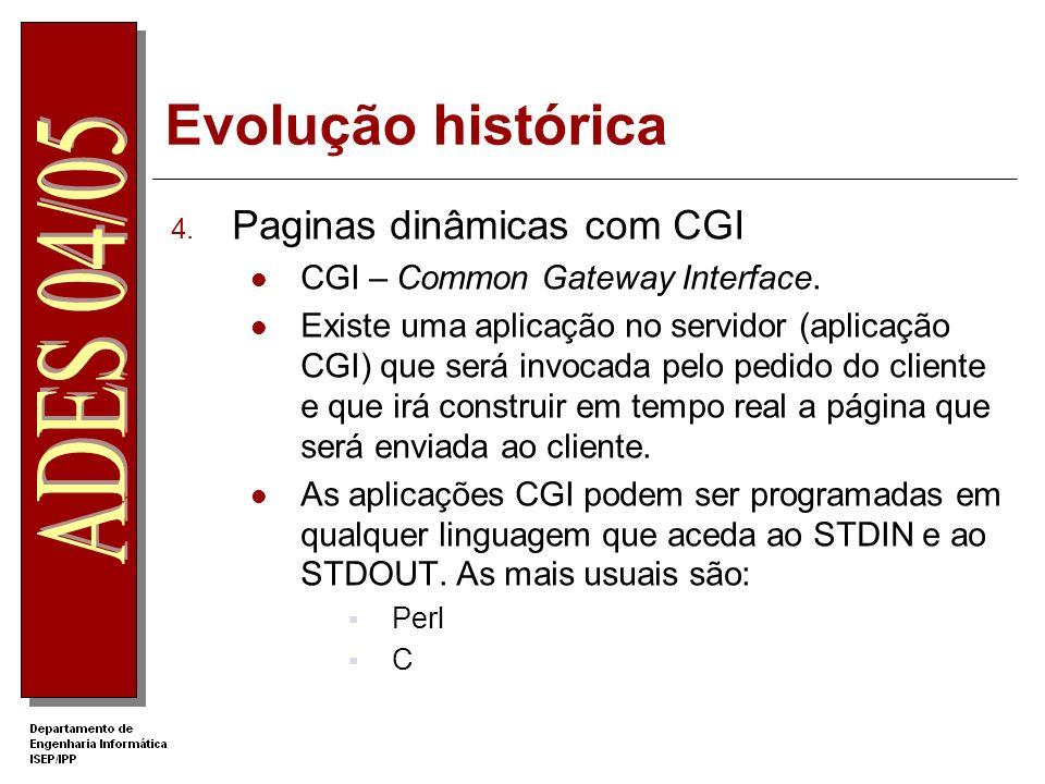 Evolução histórica Páginas dinâmicas Cliente Servidor Recursos externos