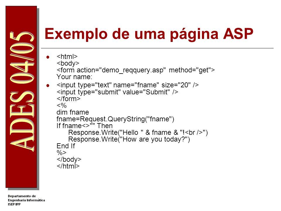 Evolução histórica 5. Páginas dinâmicas com código embutido O código da linguagem utilizado para a geração da página coexiste com os comandos HTML que