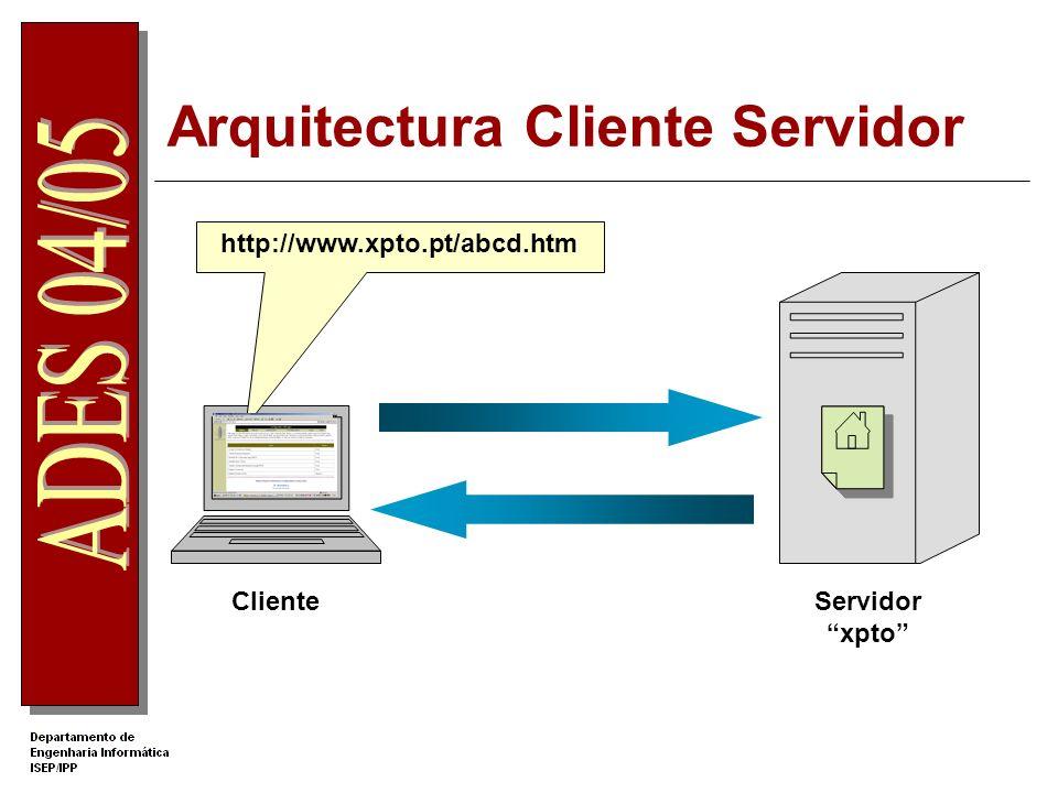 Arquitectura Cliente, Servidor Protocolo de comunicação HTTP Noção de URL Evolução histórica Desenvolvimentos actuais