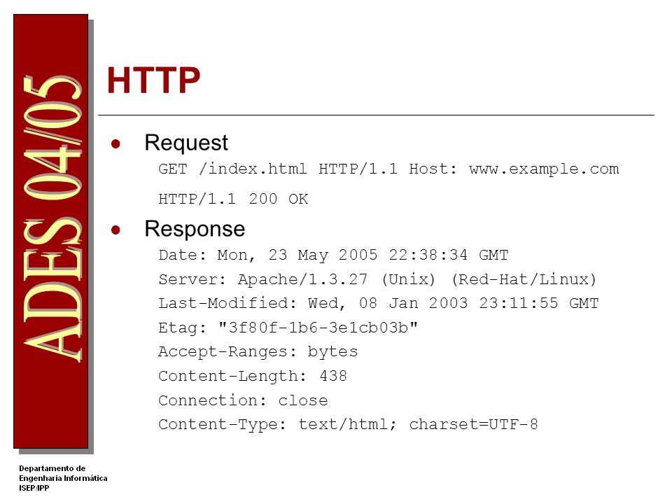 HTTP Request GET /index.html HTTP/1.1 Host: www.example.com HTTP/1.1 200 OK Response Date: Mon, 23 May 2005 22:38:34 GMT Server: Apache/1.3.27 (Unix) (Red-Hat/Linux) Last-Modified: Wed, 08 Jan 2003 23:11:55 GMT Etag: 3f80f-1b6-3e1cb03b Accept-Ranges: bytes Content-Length: 438 Connection: close Content-Type: text/html; charset=UTF-8