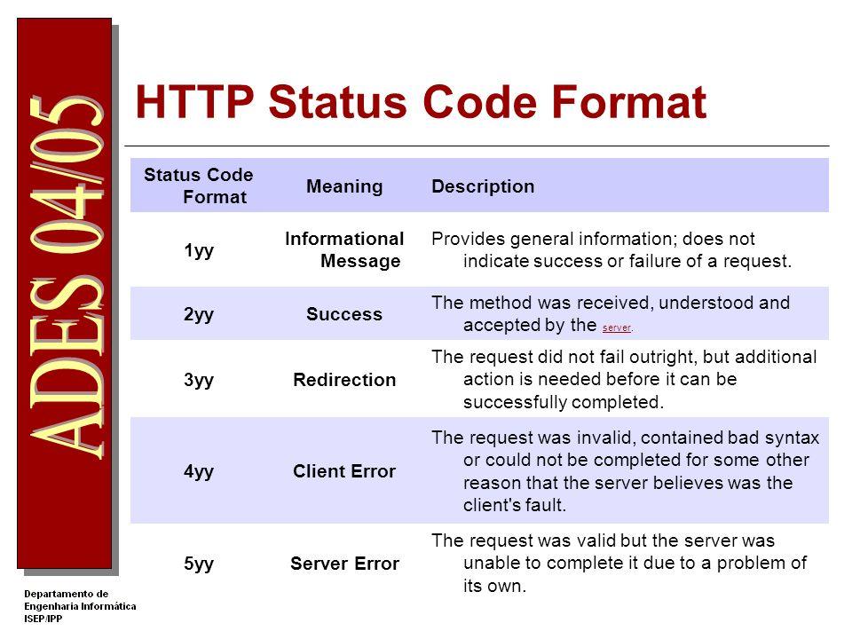 Exemplo de uma página ASP Your name: Then Response.Write( Hello & fname & .