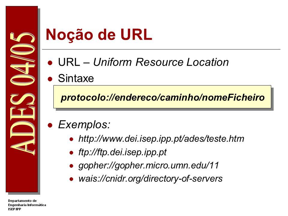 Noção de URL URL – Uniform Resource Location Sintaxe Exemplos: http://www.dei.isep.ipp.pt/ades/teste.htm ftp://ftp.dei.isep.ipp.pt gopher://gopher.micro.umn.edu/11 wais://cnidr.org/directory-of-servers protocolo://endereco/caminho/nomeFicheiro