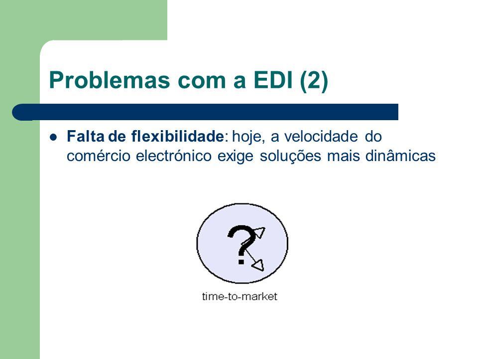 Problemas com a EDI (2) Falta de flexibilidade: hoje, a velocidade do comércio electrónico exige soluções mais dinâmicas