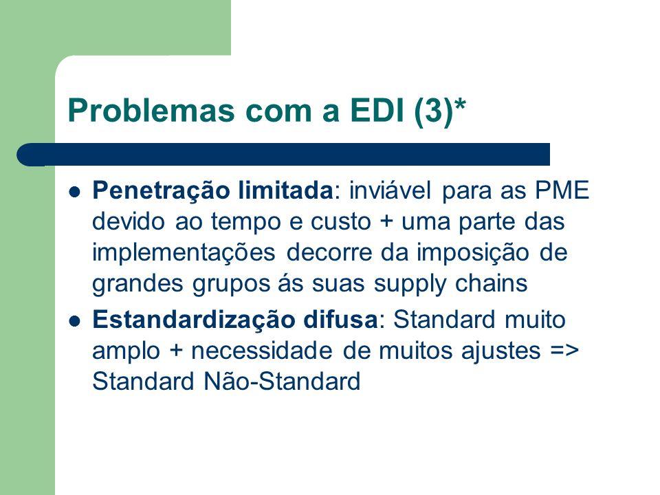 Problemas com a EDI (3)* Penetração limitada: inviável para as PME devido ao tempo e custo + uma parte das implementações decorre da imposição de grandes grupos ás suas supply chains Estandardização difusa: Standard muito amplo + necessidade de muitos ajustes => Standard Não-Standard