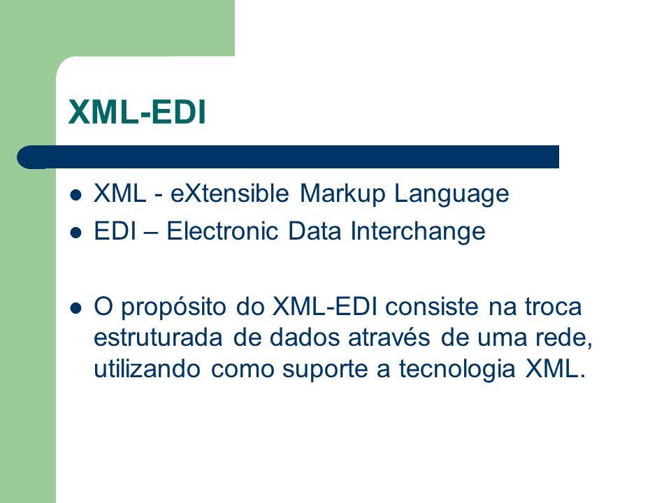 XML-EDI XML - eXtensible Markup Language EDI – Electronic Data Interchange O propósito do XML-EDI consiste na troca estruturada de dados através de uma rede, utilizando como suporte a tecnologia XML.