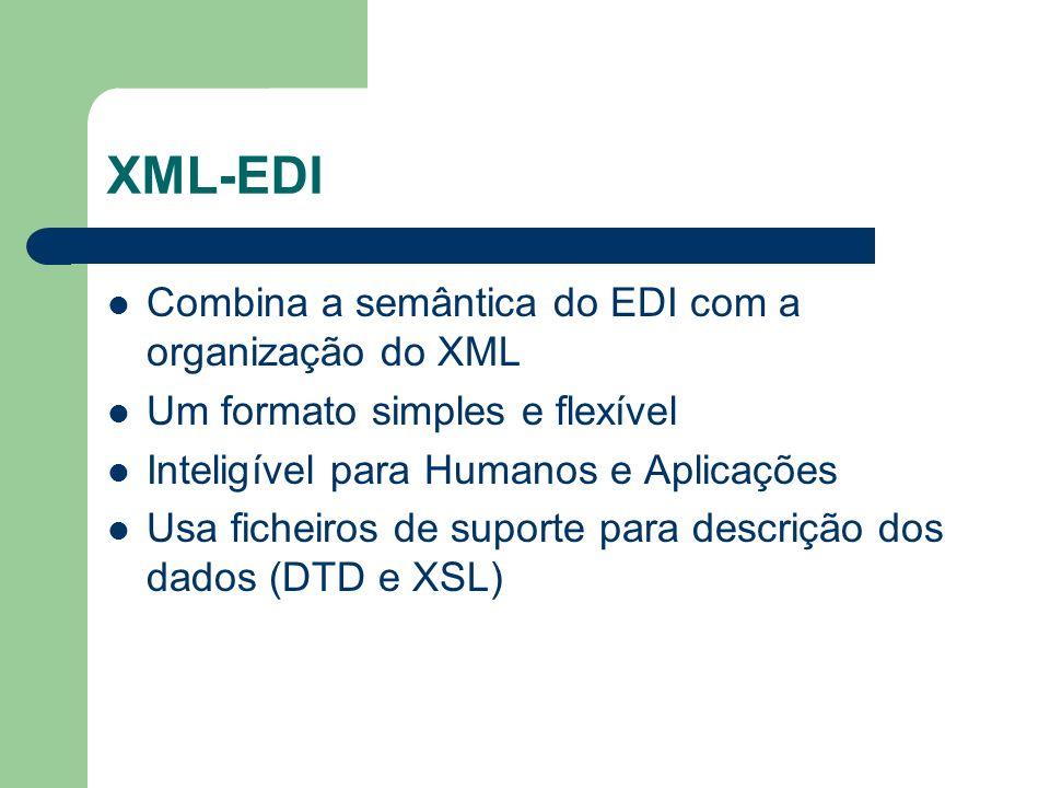 XML-EDI Combina a semântica do EDI com a organização do XML Um formato simples e flexível Inteligível para Humanos e Aplicações Usa ficheiros de suporte para descrição dos dados (DTD e XSL)