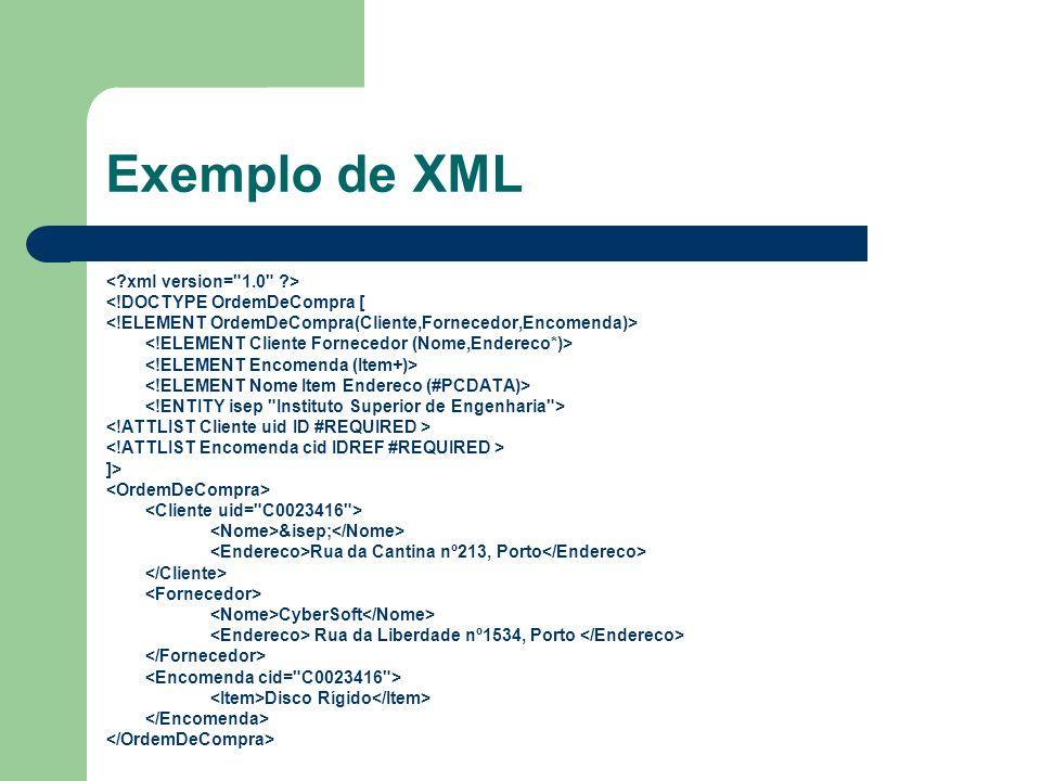 Exemplo de XML <!DOCTYPE OrdemDeCompra [ ]> &isep; Rua da Cantina nº213, Porto CyberSoft Rua da Liberdade nº1534, Porto Disco Rígido