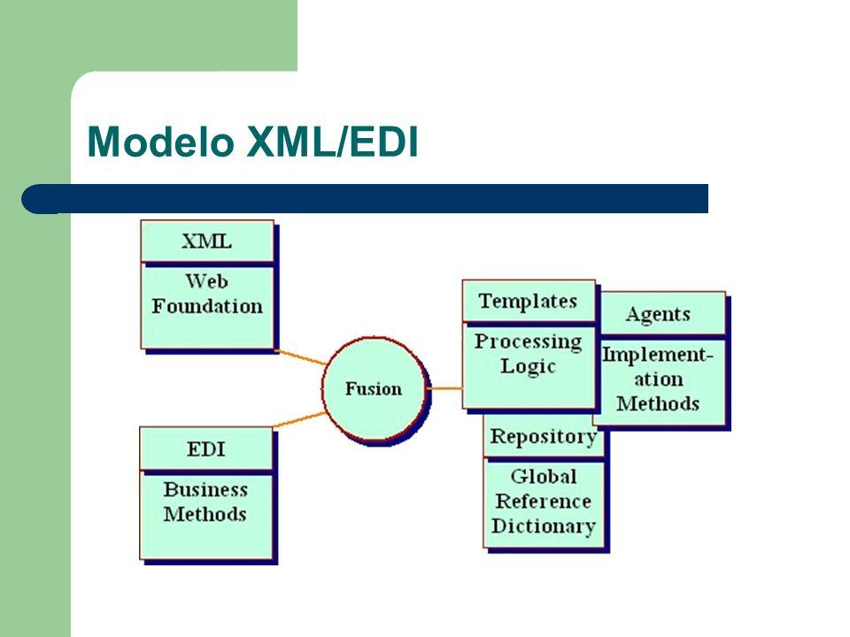 Modelo XML/EDI