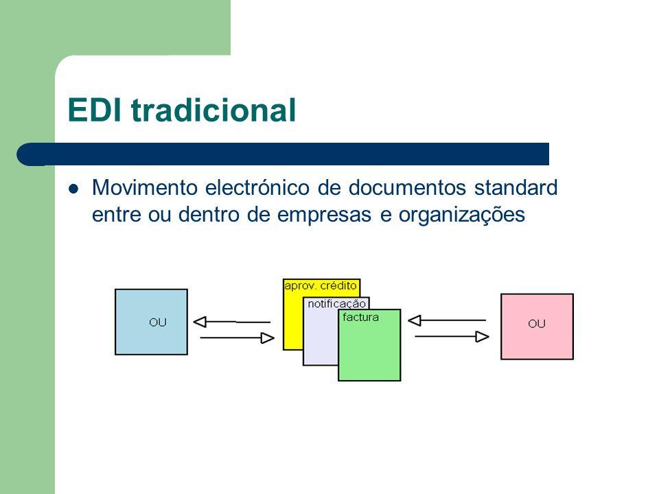 EDI tradicional Movimento electrónico de documentos standard entre ou dentro de empresas e organizações