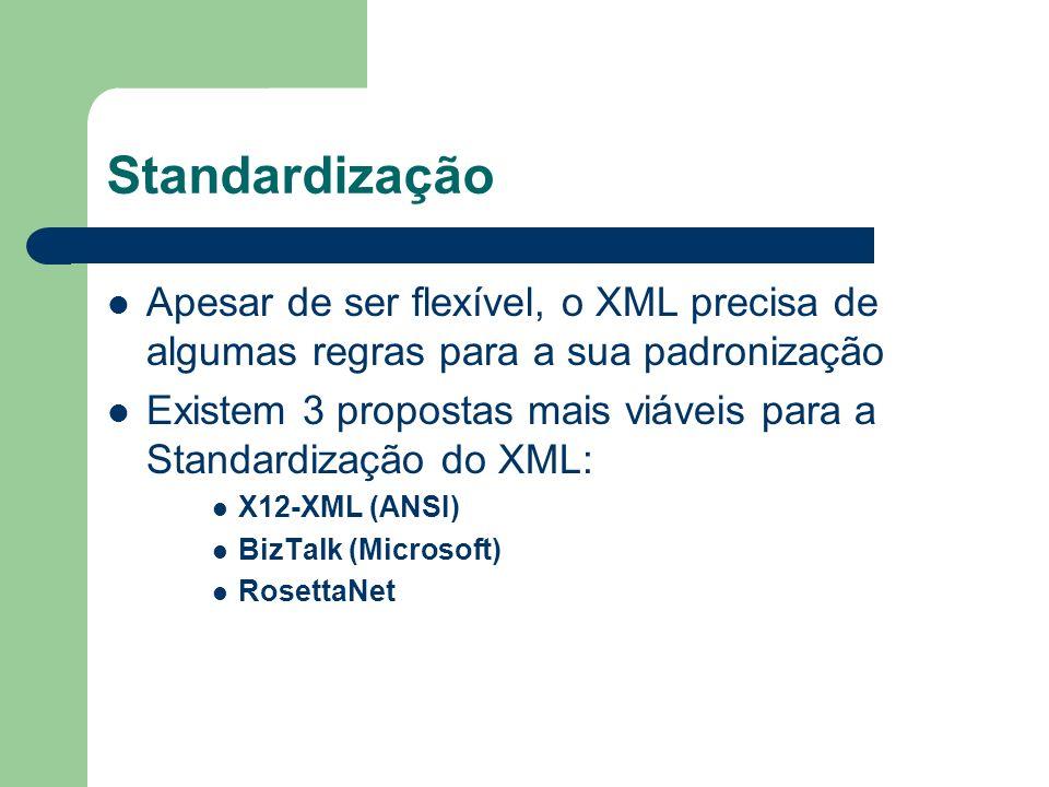 Standardização Apesar de ser flexível, o XML precisa de algumas regras para a sua padronização Existem 3 propostas mais viáveis para a Standardização do XML: X12-XML (ANSI) BizTalk (Microsoft) RosettaNet