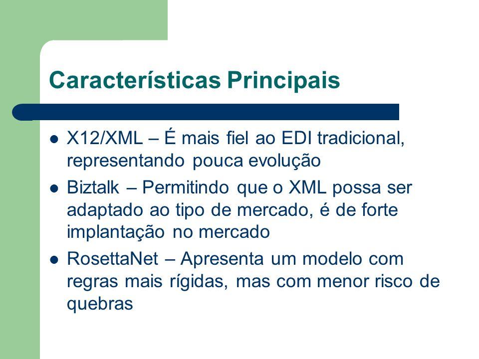Características Principais X12/XML – É mais fiel ao EDI tradicional, representando pouca evolução Biztalk – Permitindo que o XML possa ser adaptado ao tipo de mercado, é de forte implantação no mercado RosettaNet – Apresenta um modelo com regras mais rígidas, mas com menor risco de quebras