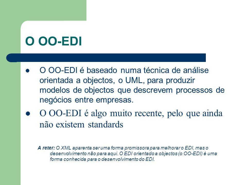 O OO-EDI O OO-EDI é baseado numa técnica de análise orientada a objectos, o UML, para produzir modelos de objectos que descrevem processos de negócios entre empresas.