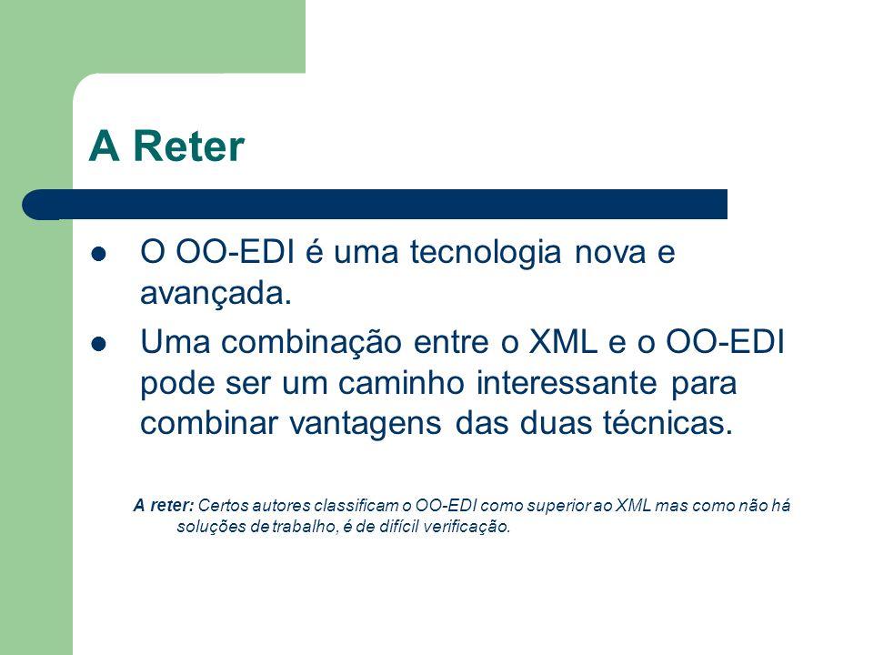 A Reter O OO-EDI é uma tecnologia nova e avançada.