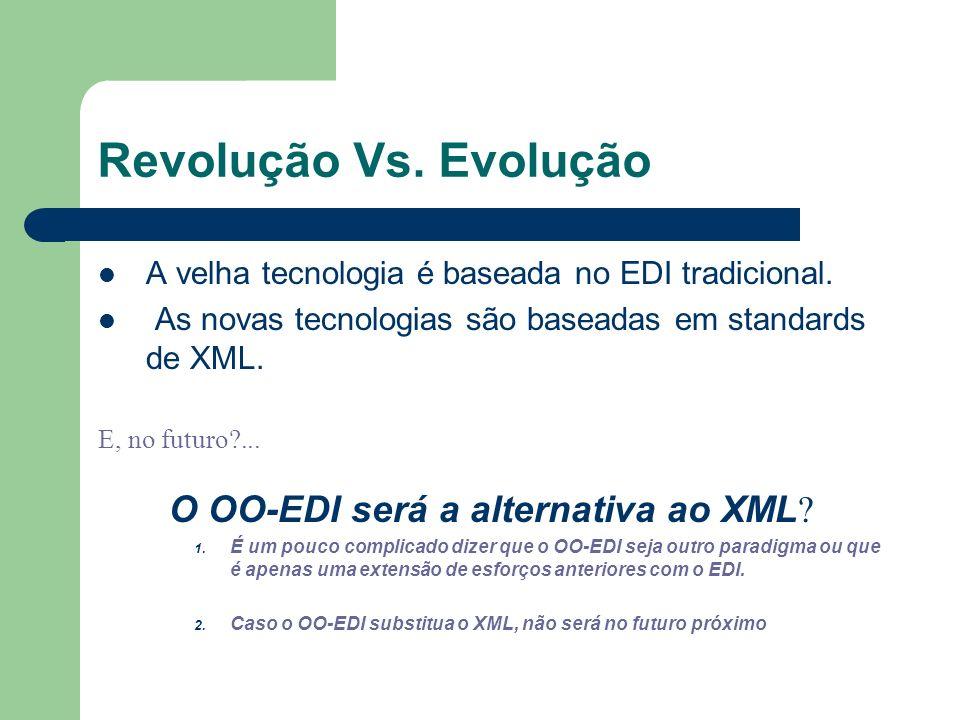 Revolução Vs.Evolução A velha tecnologia é baseada no EDI tradicional.