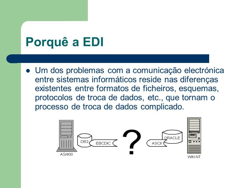 Porquê a EDI Um dos problemas com a comunicação electrónica entre sistemas informáticos reside nas diferenças existentes entre formatos de ficheiros, esquemas, protocolos de troca de dados, etc., que tornam o processo de troca de dados complicado.