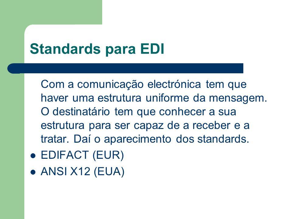 Standards para EDI Com a comunicação electrónica tem que haver uma estrutura uniforme da mensagem.