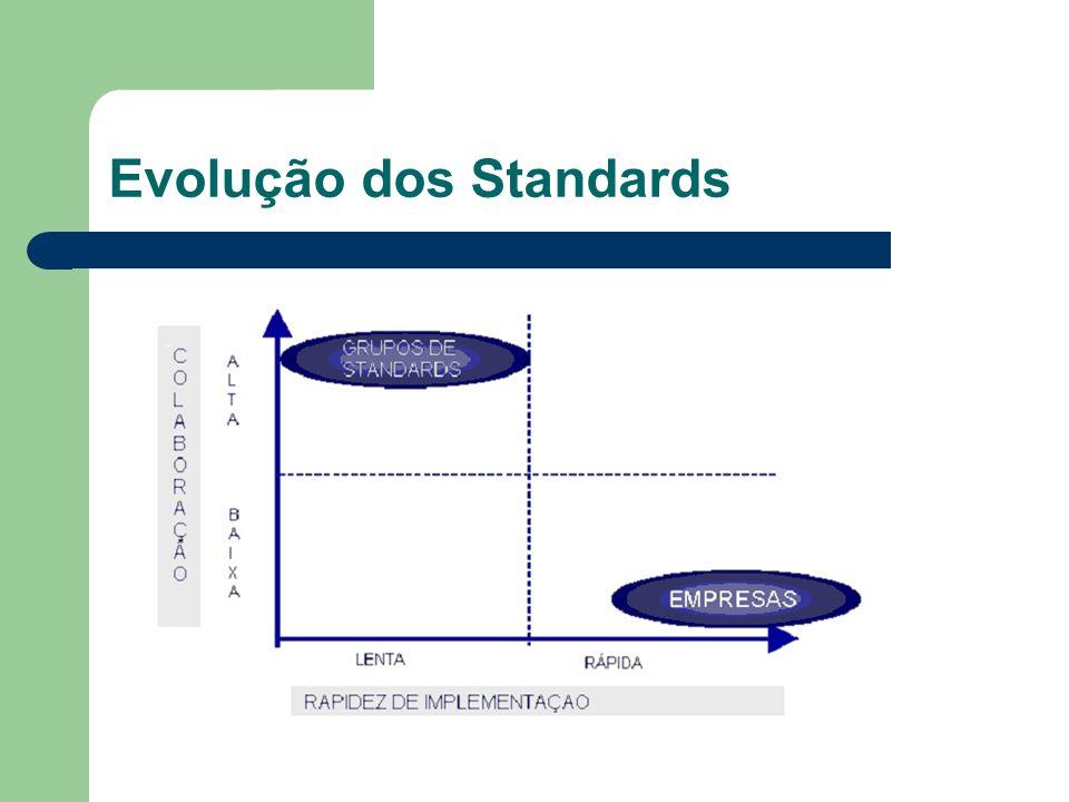 Evolução dos Standards