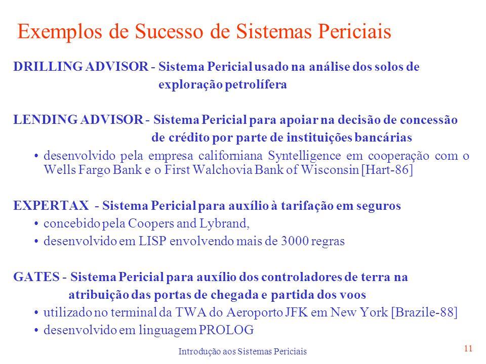 Introdução aos Sistemas Periciais 11 Exemplos de Sucesso de Sistemas Periciais DRILLING ADVISOR - Sistema Pericial usado na análise dos solos de explo