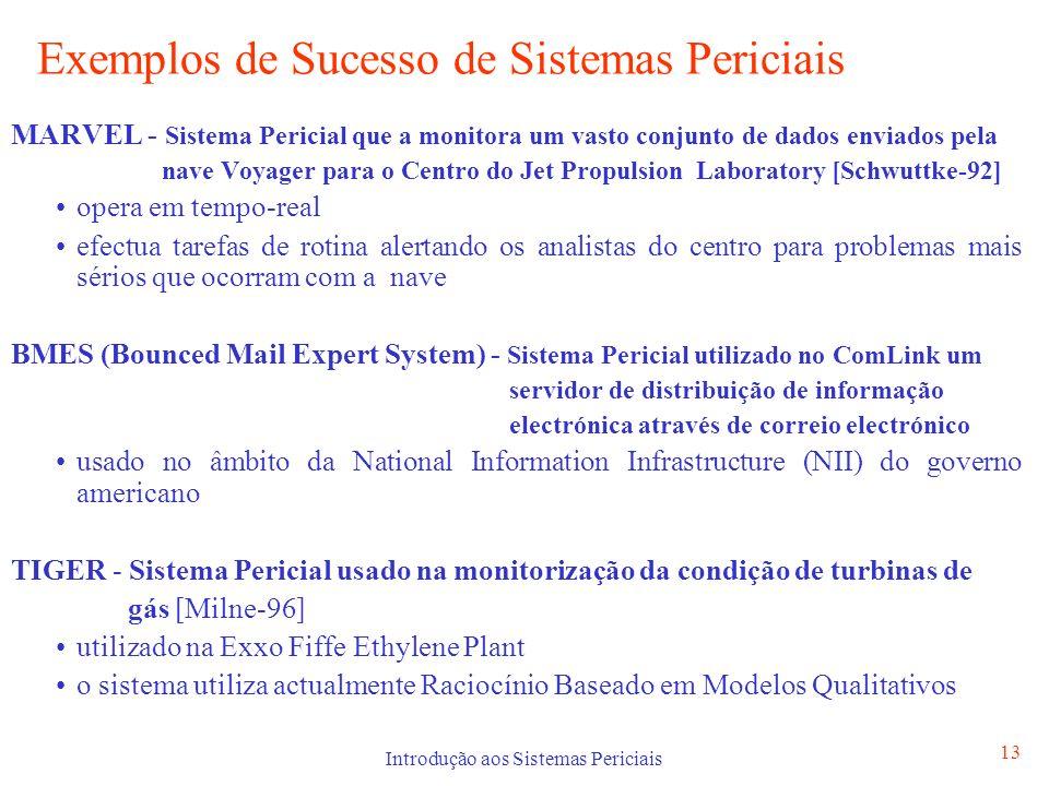 Introdução aos Sistemas Periciais 13 Exemplos de Sucesso de Sistemas Periciais MARVEL - Sistema Pericial que a monitora um vasto conjunto de dados env