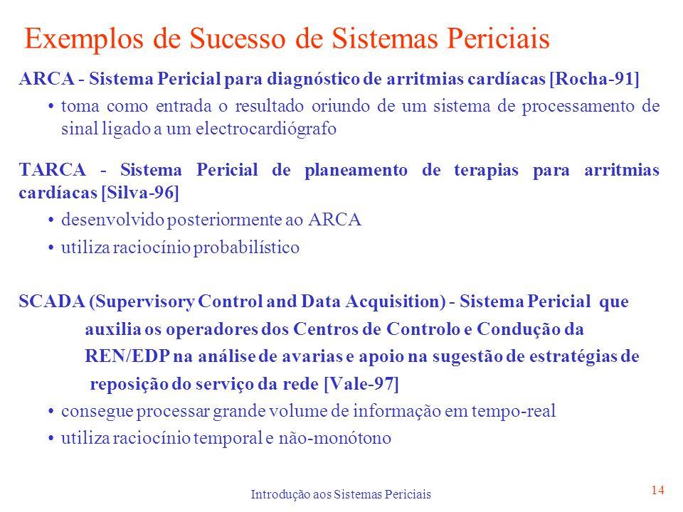 Introdução aos Sistemas Periciais 14 Exemplos de Sucesso de Sistemas Periciais ARCA - Sistema Pericial para diagnóstico de arritmias cardíacas [Rocha-
