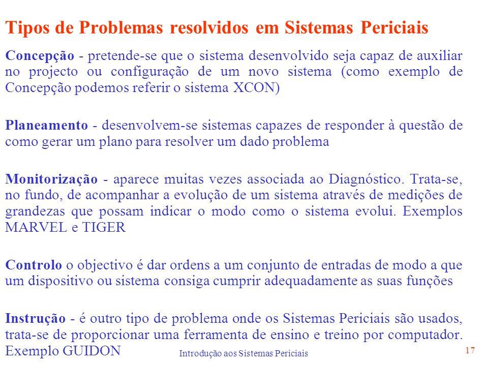 Introdução aos Sistemas Periciais 17 Tipos de Problemas resolvidos em Sistemas Periciais Concepção - pretende-se que o sistema desenvolvido seja capaz