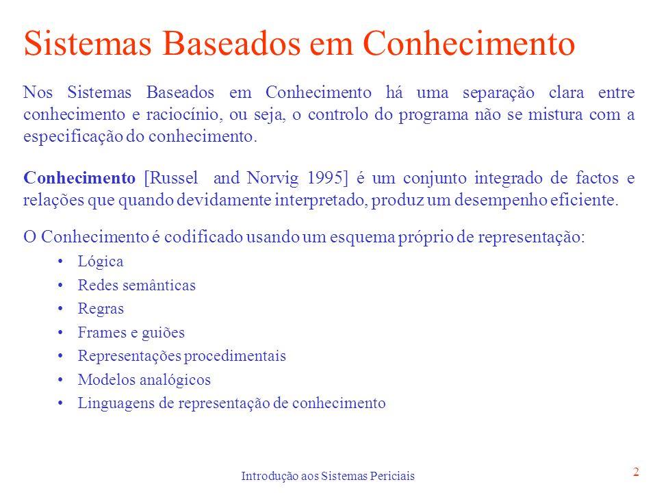 Introdução aos Sistemas Periciais 2 Sistemas Baseados em Conhecimento Nos Sistemas Baseados em Conhecimento há uma separação clara entre conhecimento