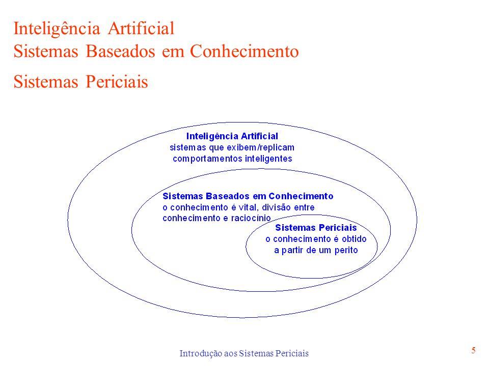 Introdução aos Sistemas Periciais 5 Inteligência Artificial Sistemas Baseados em Conhecimento Sistemas Periciais