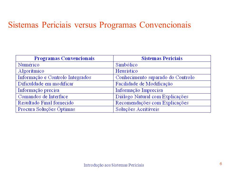 Introdução aos Sistemas Periciais 6 Sistemas Periciais versus Programas Convencionais
