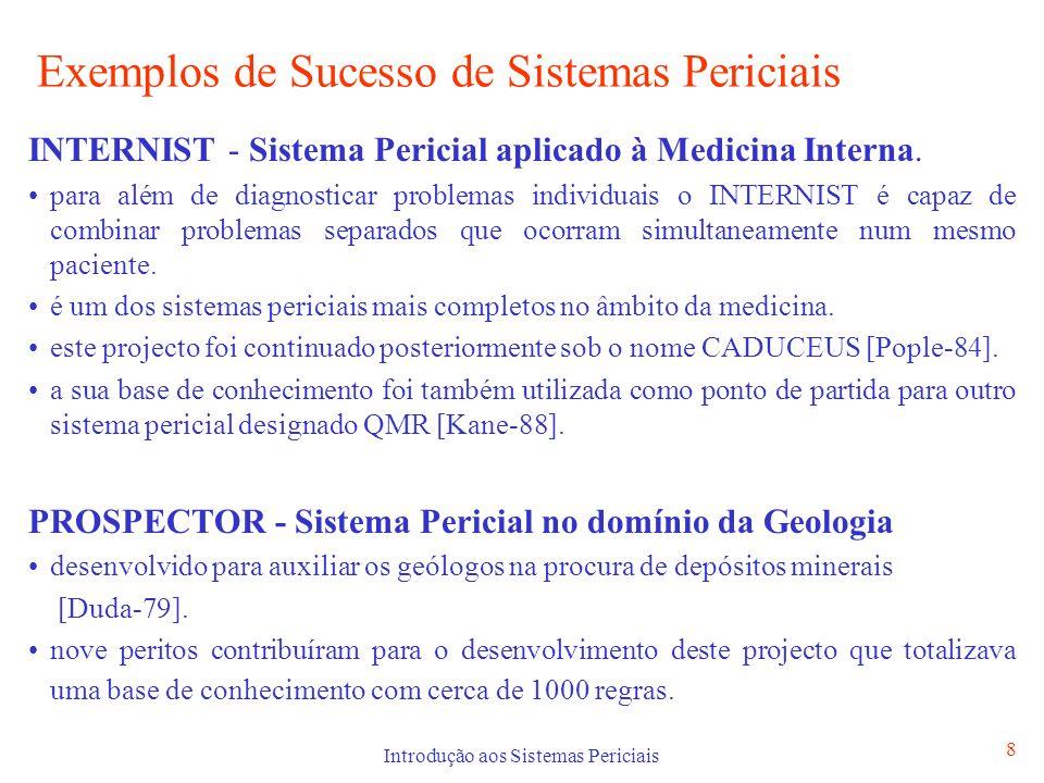 Introdução aos Sistemas Periciais 8 Exemplos de Sucesso de Sistemas Periciais INTERNIST - Sistema Pericial aplicado à Medicina Interna. para além de d