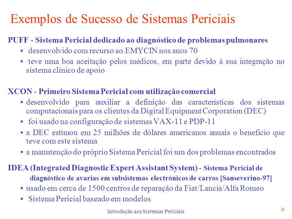 Introdução aos Sistemas Periciais 9 Exemplos de Sucesso de Sistemas Periciais PUFF - Sistema Pericial dedicado ao diagnóstico de problemas pulmonares