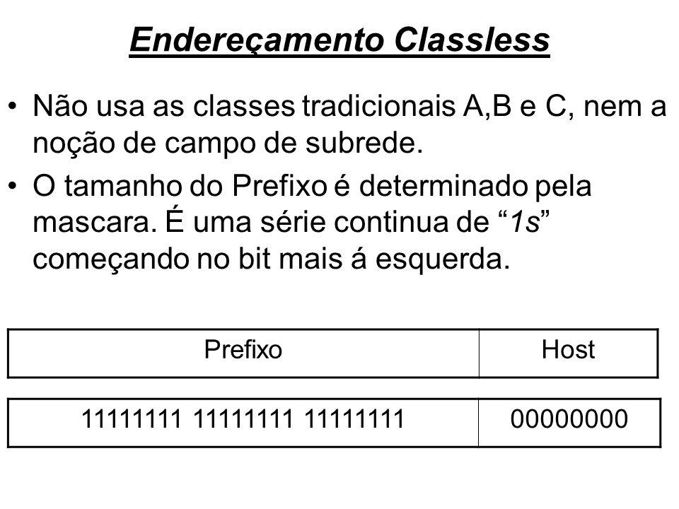 Endereçamento Classless Não usa as classes tradicionais A,B e C, nem a noção de campo de subrede. O tamanho do Prefixo é determinado pela mascara. É u