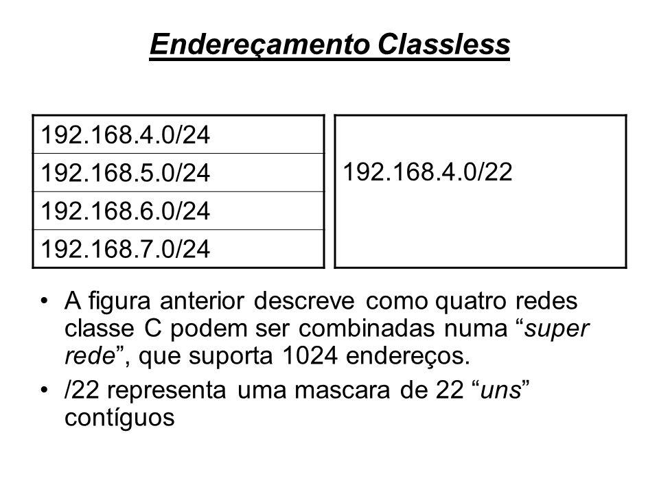 Endereçamento Classless 192.168.4.0/24 192.168.5.0/24 192.168.6.0/24 192.168.7.0/24 192.168.4.0/22 A figura anterior descreve como quatro redes classe
