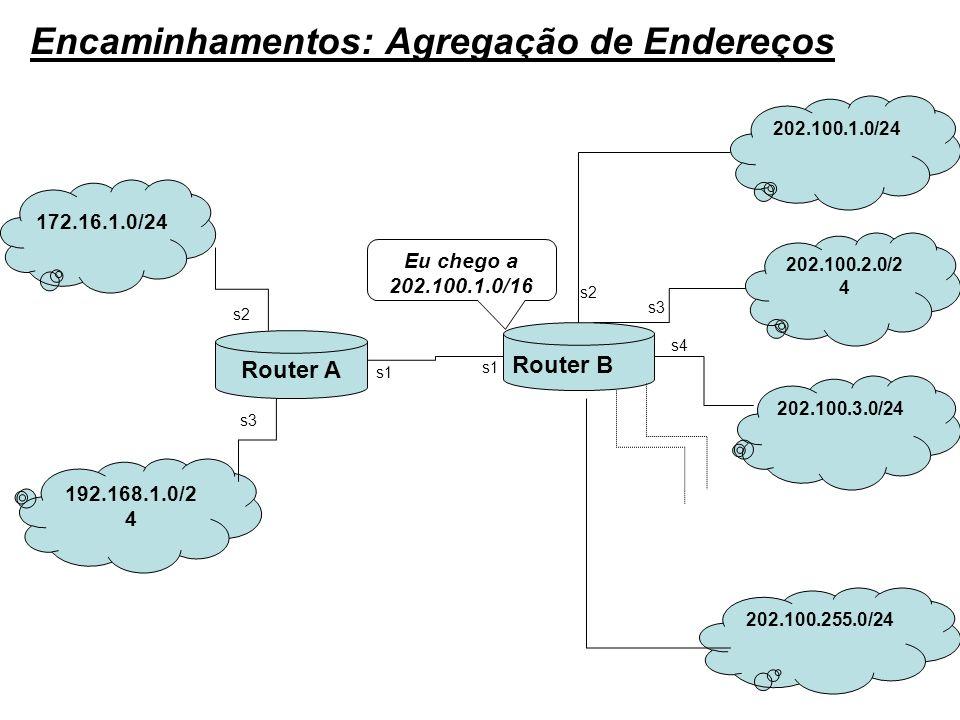 Encaminhamentos: Agregação de Endereços Router A Router B 192.168.1.0/2 4 202.100.1.0/24 202.100.2.0/2 4 202.100.3.0/24 202.100.255.0/24 172.16.1.0/24