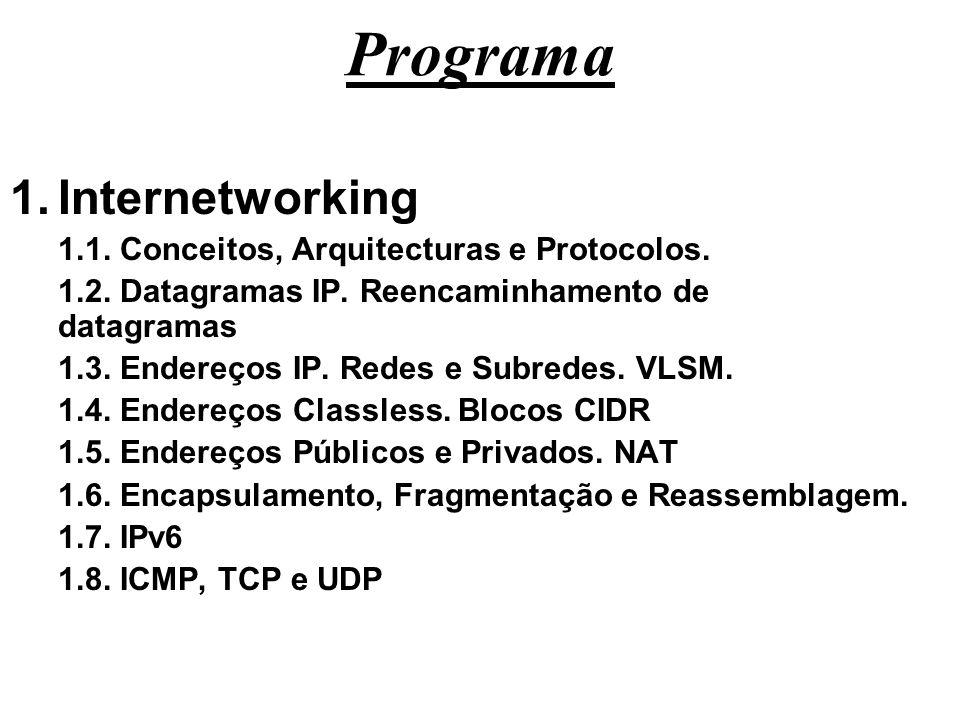 Programa 1.Internetworking 1.1. Conceitos, Arquitecturas e Protocolos. 1.2. Datagramas IP. Reencaminhamento de datagramas 1.3. Endereços IP. Redes e S